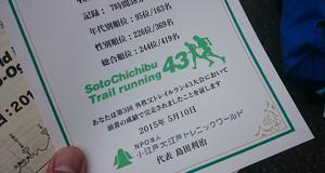 2015051028